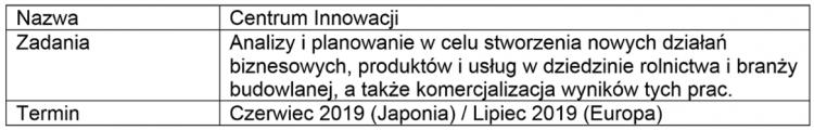Tab_PL